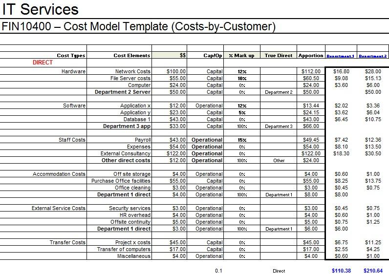 Data Warehousing and Analysis Toolkit