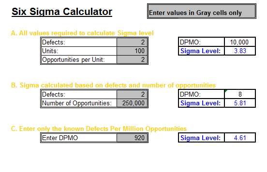 3. Six Sigma Calculator